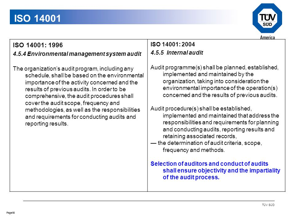 50Page TÜV SÜD ISO 14001 ISO 14001: 1996 4.5.4 Environmental management system audit The organization's audit program, including any schedule, shall be based on the environmental importance of the activity concerned and the results of previous audits.