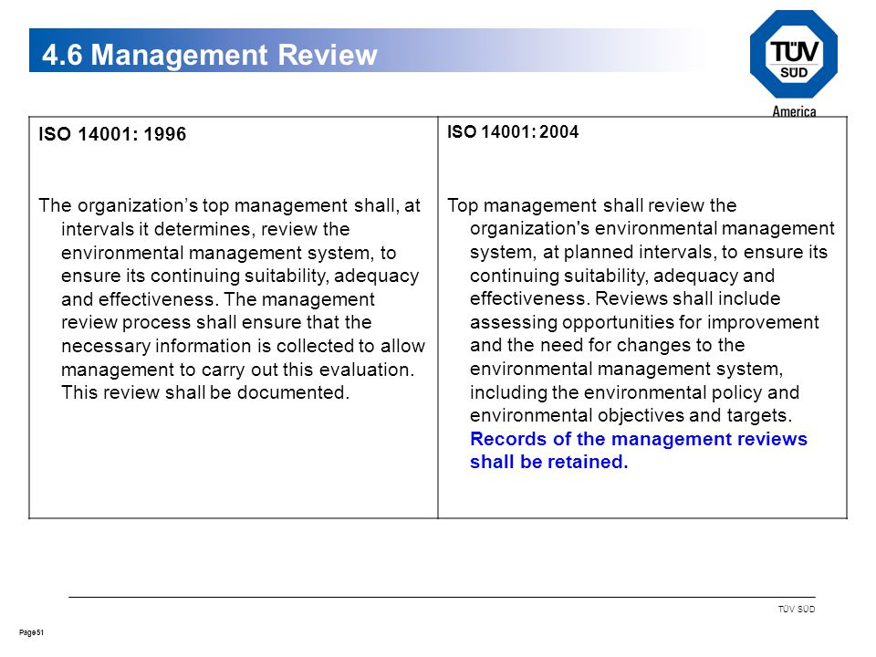51Page TÜV SÜD 4.6 Management Review ISO 14001: 1996 The organization's top management shall, at intervals it determines, review the environmental management system, to ensure its continuing suitability, adequacy and effectiveness.
