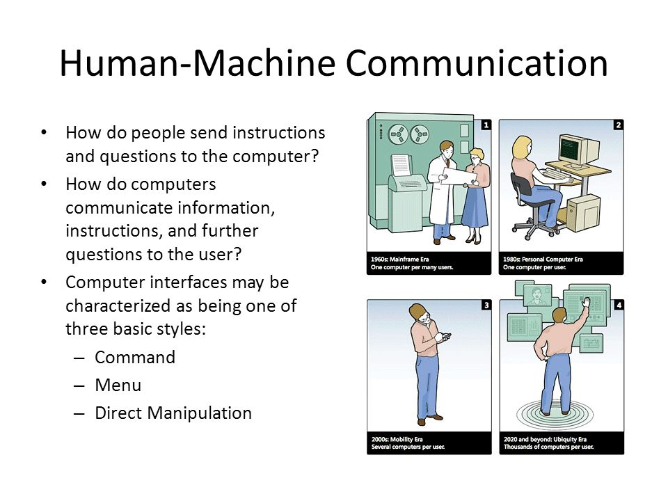 Human-Machine Communication How do people send instructions and questions to the computer? How do computers communicate information, instructions, and