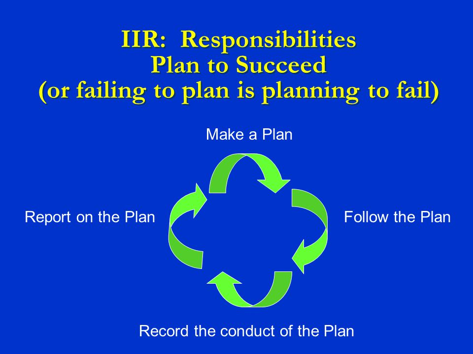 IIR: Responsibilities Plan to Succeed (or failing to plan is planning to fail) Make a Plan Follow the Plan Record the conduct of the Plan Report on the Plan