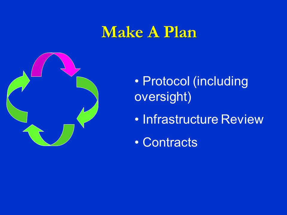 Make A Plan Protocol (including oversight) Infrastructure Review Contracts
