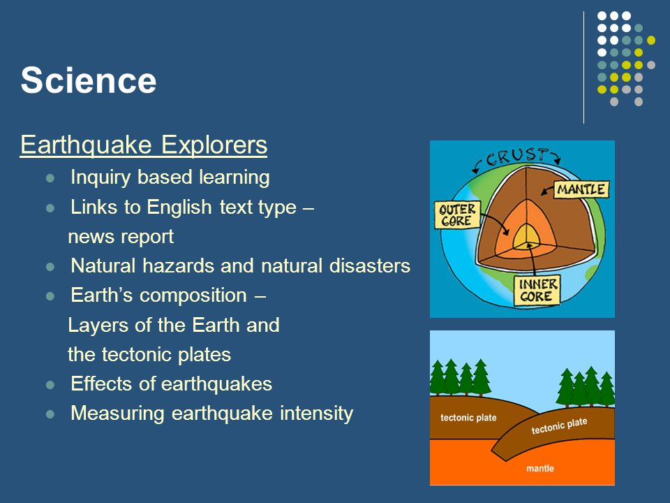 Science Earthquake Explorers Inquiry based learning Links to English text type – news report Natural hazards and natural disasters Earth's composition – Layers of the Earth and the tectonic plates Effects of earthquakes Measuring earthquake intensity