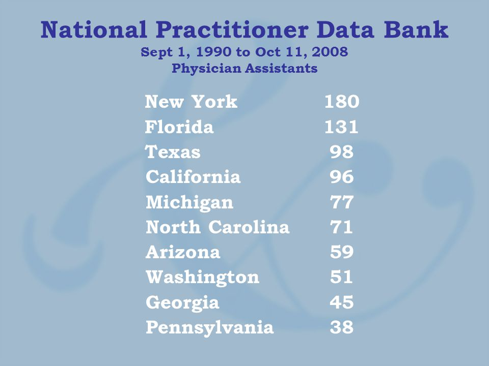 National Practitioner Data Bank Sept 1, 1990 to Oct 11, 2008 Physician Assistants New York 180 Florida 131 Texas 98 California 96 Michigan 77 North Carolina 71 Arizona 59 Washington 51 Georgia 45 Pennsylvania 38