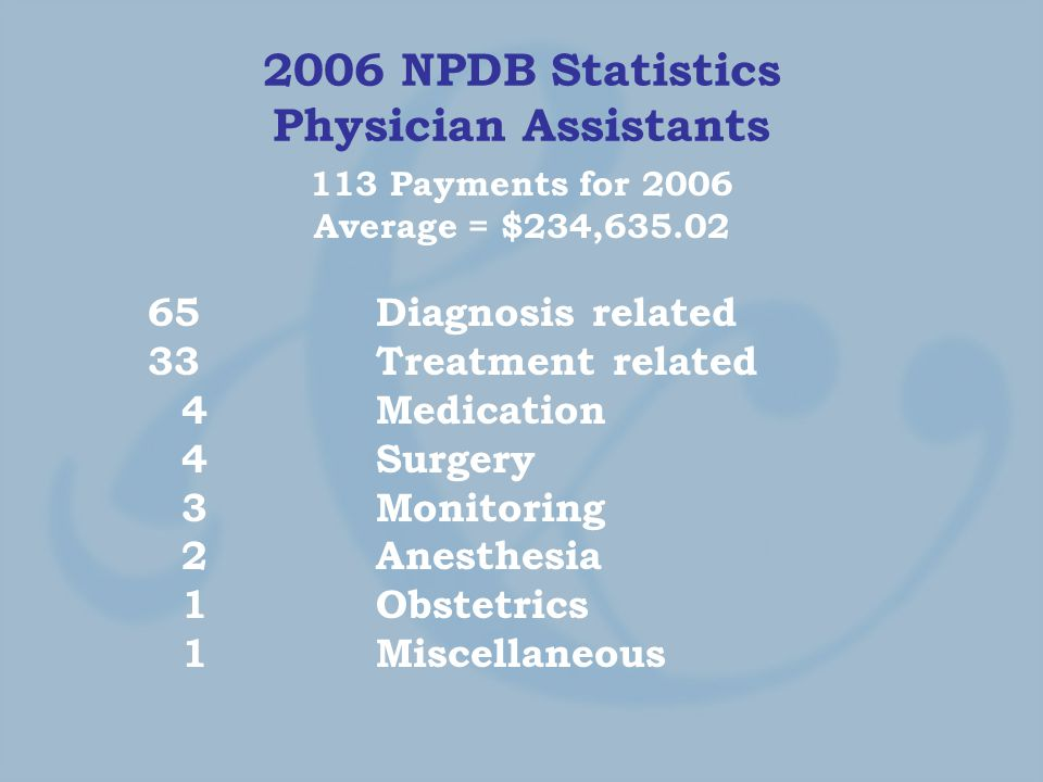 2006 NPDB Statistics Physician Assistants 113 Payments for 2006 Average = $234,635.02 65 Diagnosis related 33 Treatment related 4 Medication 4 Surgery 3 Monitoring 2 Anesthesia 1 Obstetrics 1 Miscellaneous