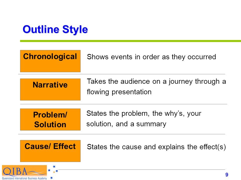 9 www.exploreHR.org Outline Style Chronological Shows events in order as they occurred Takes the audience on a journey through a flowing presentation States the problem, the why's, your solution, and a summary States the cause and explains the effect(s) Narrative Problem/ Solution Cause/ Effect