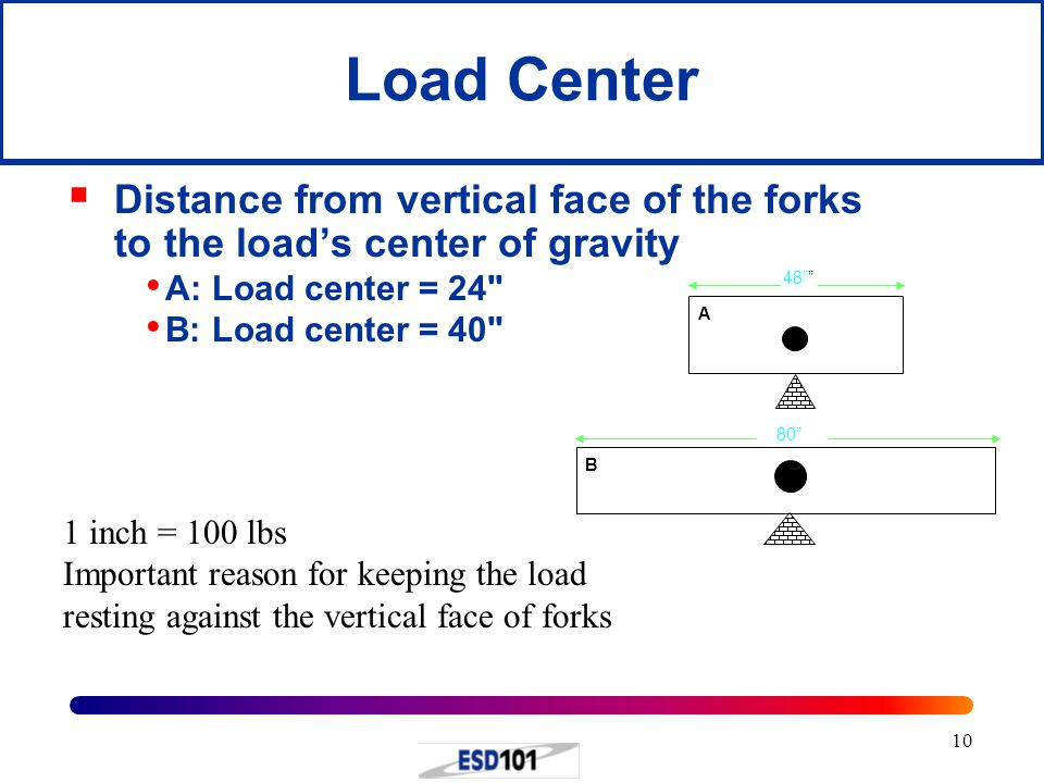 9 Center of Gravity  Balance point 48 A B 20 40 Distance from the edge of the item to the item's center of gravity