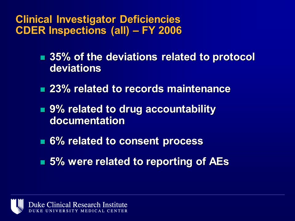 Clinical Investigator Deficiencies CDER Inspections (all) – FY 2006 n 35% of the deviations related to protocol deviations n 23% related to records maintenance n 9% related to drug accountability documentation n 6% related to consent process n 5% were related to reporting of AEs