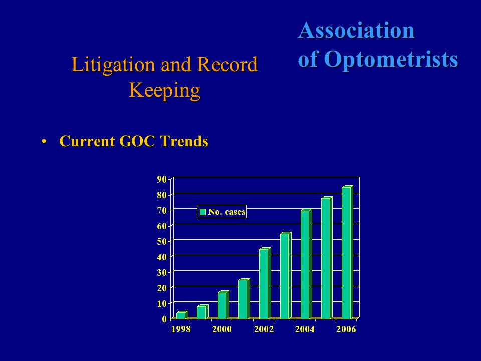 Association of Optometrists Litigation & Record Keeping Clinical record Contact lenses Initial Appointment/New patientInitial Appointment/New patient –Separate CL record from spectacles record –Note when patient last had a sight test –All appropriate information as for spectacles At the end of fitting:At the end of fitting: - Give the Specfication - Written instruction on use and care of lenses