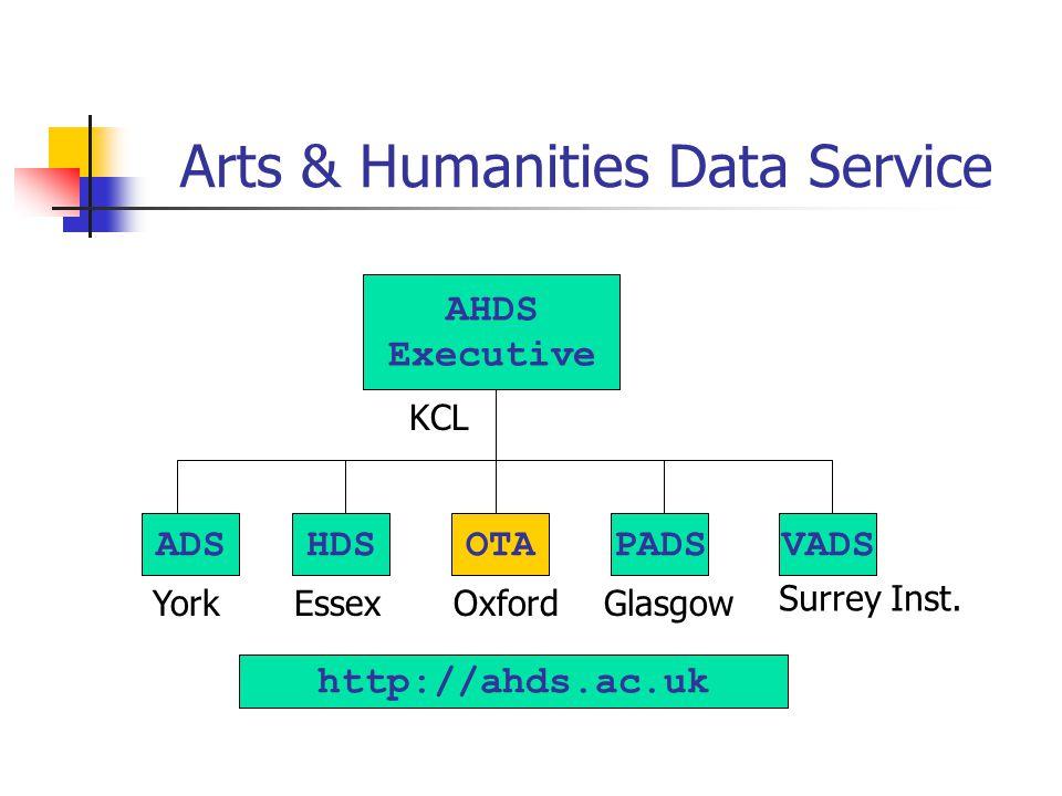 Arts & Humanities Data Service AHDS Executive ADSHDSOTAPADSVADS http://ahds.ac.uk KCL YorkEssexOxfordGlasgow Surrey Inst.