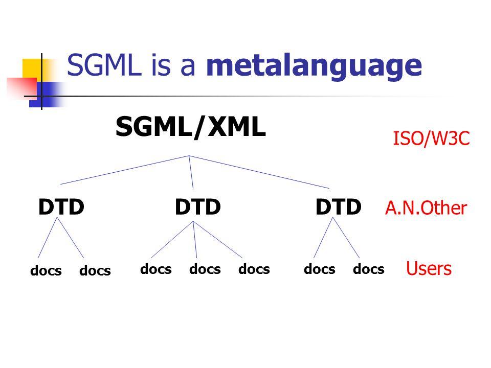 SGML is a metalanguage SGML/XML DTD DTD DTD docs docsdocsdocsdocs ISO/W3C A.N.Other Users