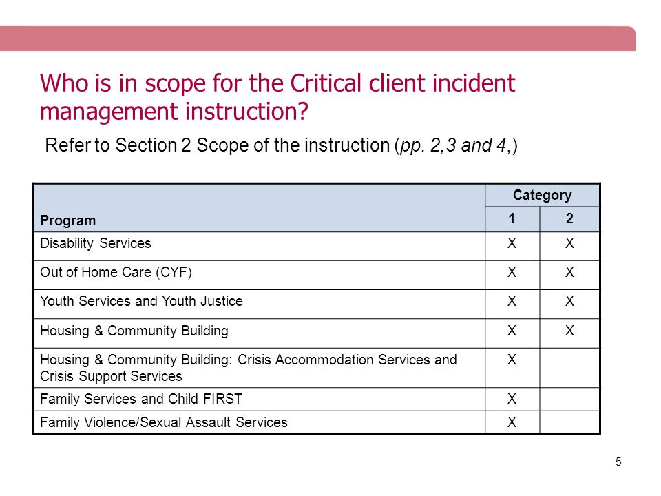 5 Who is in scope for the Critical client incident management instruction.