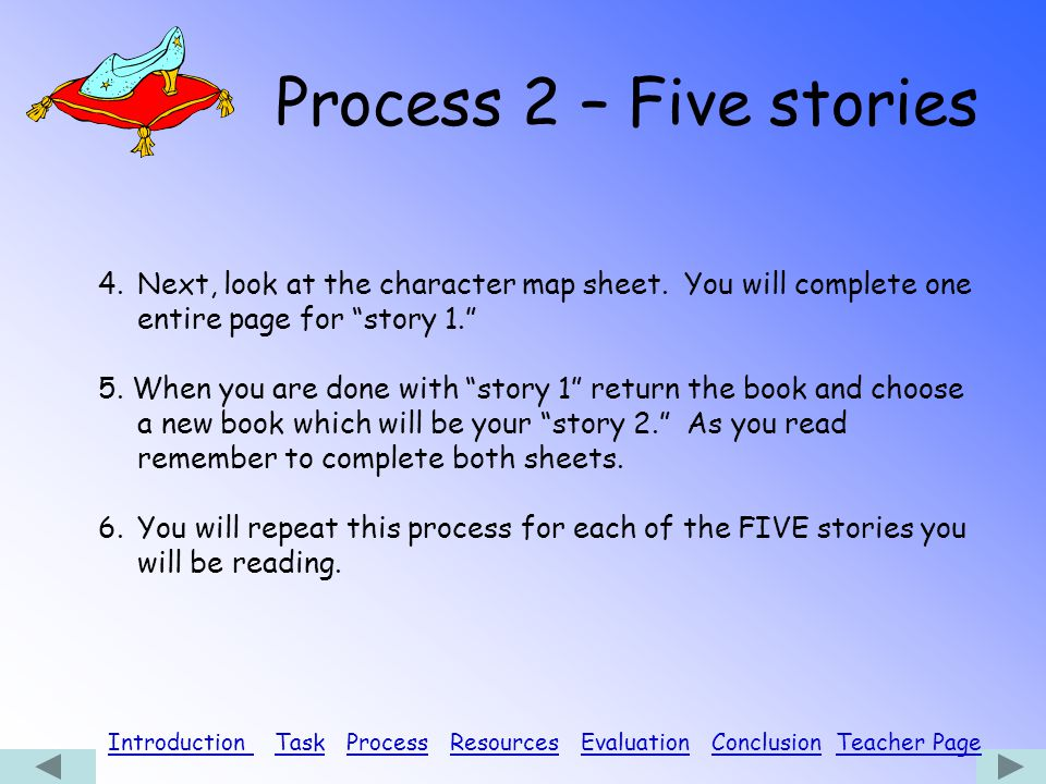 Process 3 - Research Introduction Introduction Task Process Resources Evaluation Conclusion Teacher PageTaskProcessResourcesEvaluationConclusionTeacher Page 7.Now you have all read 5 stories.