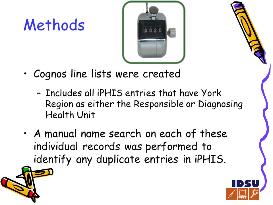 Methods Cognos line lists were created –Includes all iPHIS entries that have York Region as either the Responsible or Diagnosing Health Unit A manual name search on each of these individual records was performed to identify any duplicate entries in iPHIS.