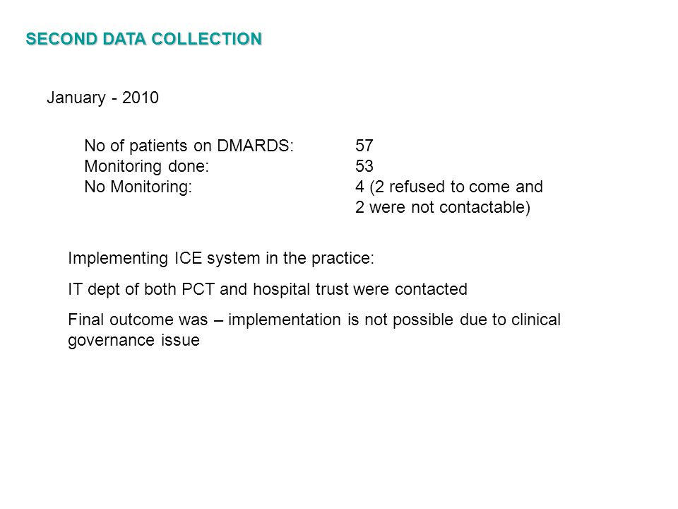 SECOND DATA COLLECTION January - 2010 No of patients on DMARDS:57 Monitoring done:53 No Monitoring:4 (2 refused to come and 2 were not contactable) Im