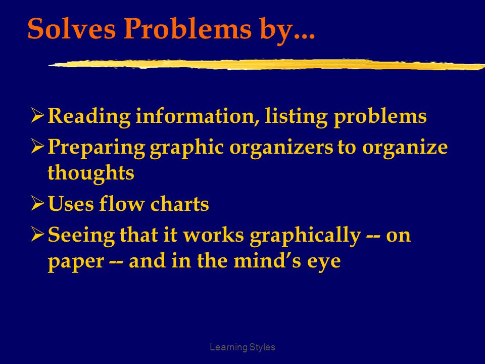 Learning Styles Learns Best By..