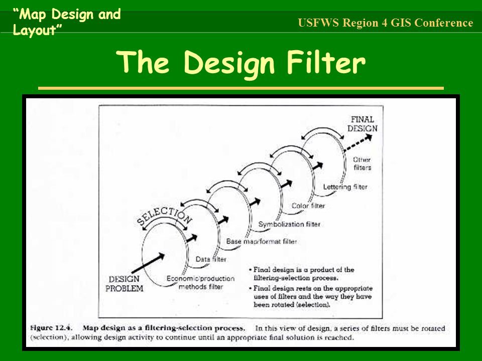 """The Design Filter """"Map Design and Layout"""" USFWS Region 4 GIS Conference"""