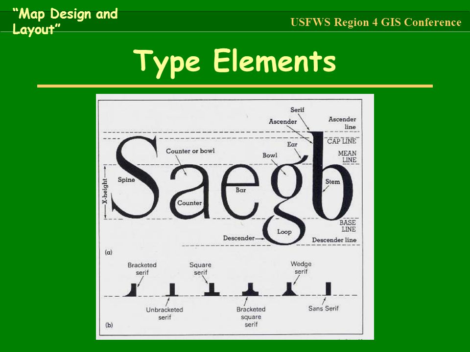 """Type Elements """"Map Design and Layout"""" USFWS Region 4 GIS Conference"""