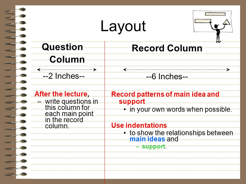 Layout Question Column --2 Inches-- After the lecture, –write questions in this column for each main point in the record column. Record Column --6 Inc