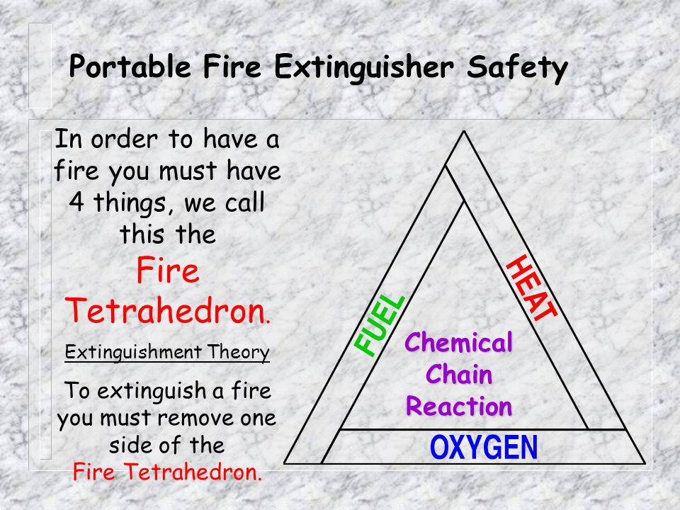 Portable Fire Extinguisher Safety In order to have a fire you must have 4 things, we call this the Fire Tetrahedron.