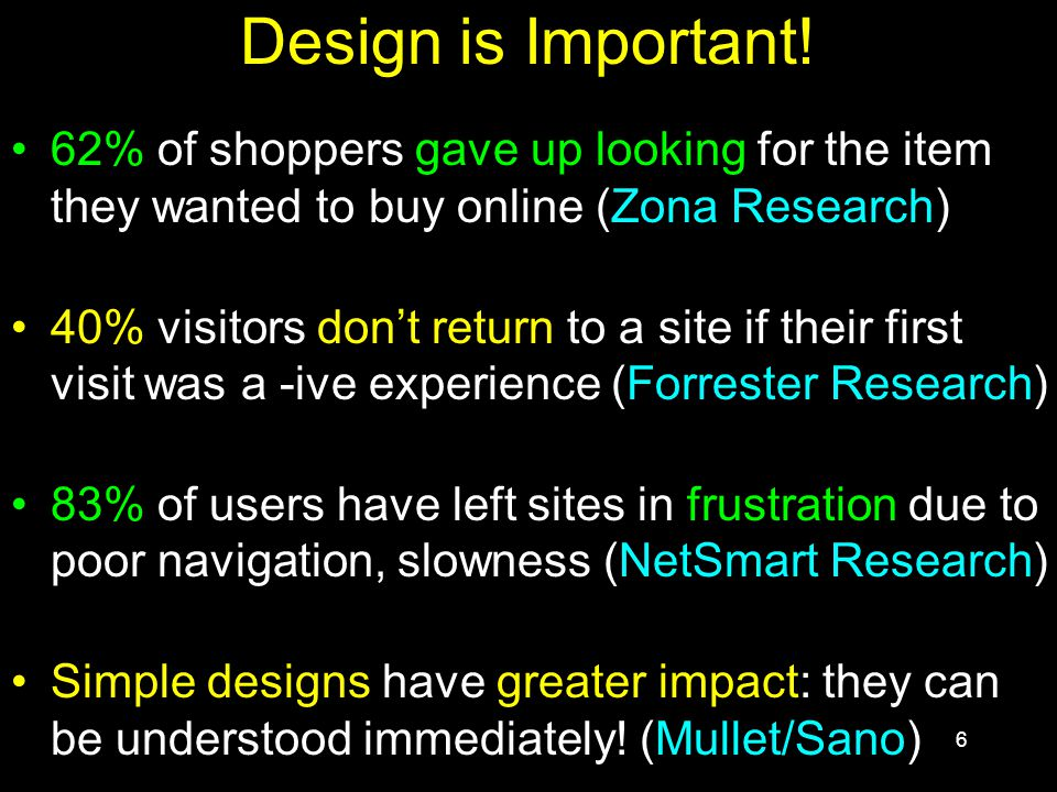 6 Design is Important! 62% of shoppers gave up looking for the item they wanted to buy online (Zona Research) 40% visitors don't return to a site if t