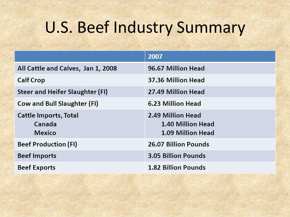 U.S. Beef Industry Summary 2007 All Cattle and Calves, Jan 1, 200896.67 Million Head Calf Crop37.36 Million Head Steer and Heifer Slaughter (FI)27.49
