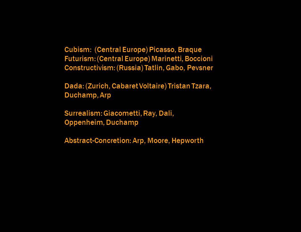 Cubism: (Central Europe) Picasso, Braque Futurism: (Central Europe) Marinetti, Boccioni Constructivism: (Russia) Tatlin, Gabo, Pevsner Dada: (Zurich, Cabaret Voltaire) Tristan Tzara, Duchamp, Arp Surrealism: Giacometti, Ray, Dali, Oppenheim, Duchamp Abstract-Concretion: Arp, Moore, Hepworth