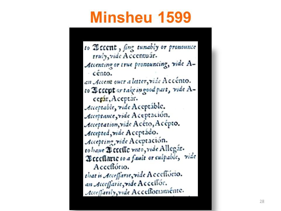 Minsheu 1599 28