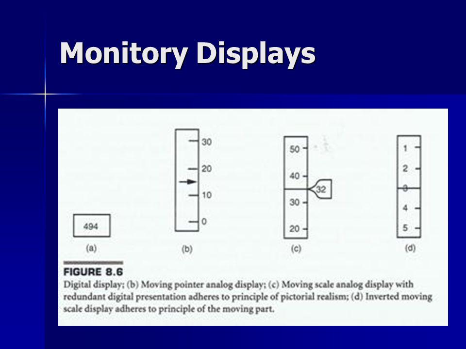 Monitory Displays
