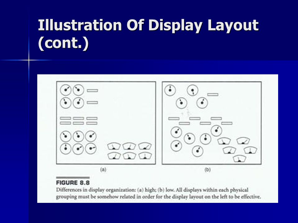 Illustration Of Display Layout (cont.)