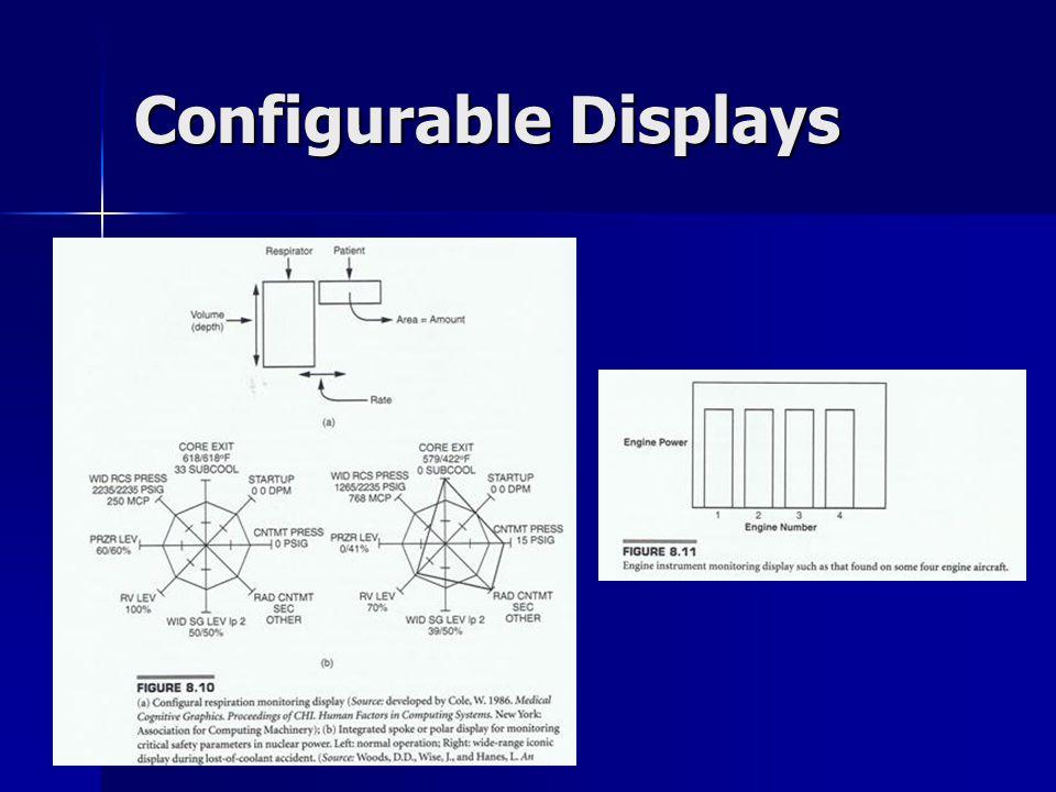Configurable Displays