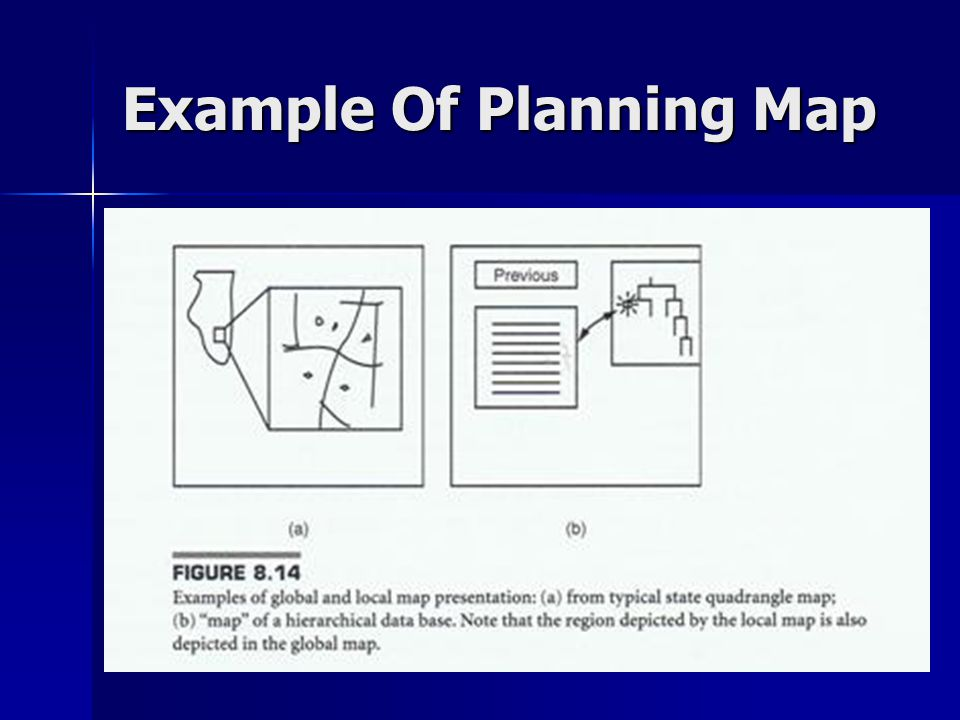 Example Of Planning Map