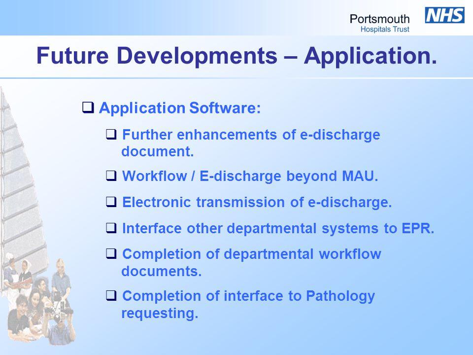 Future Developments – Application.