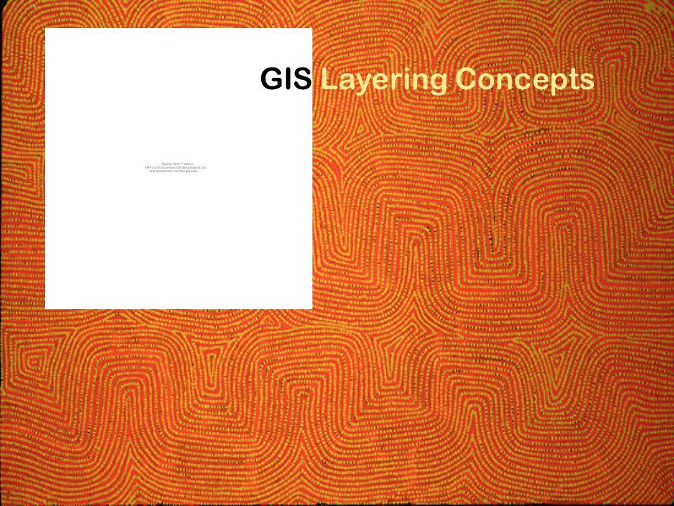 GIS Layering Concepts