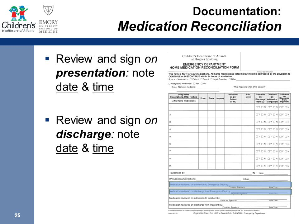 25 Documentation: Medication Reconciliation  Review and sign on presentation: note date & time  Review and sign on discharge: note date & time