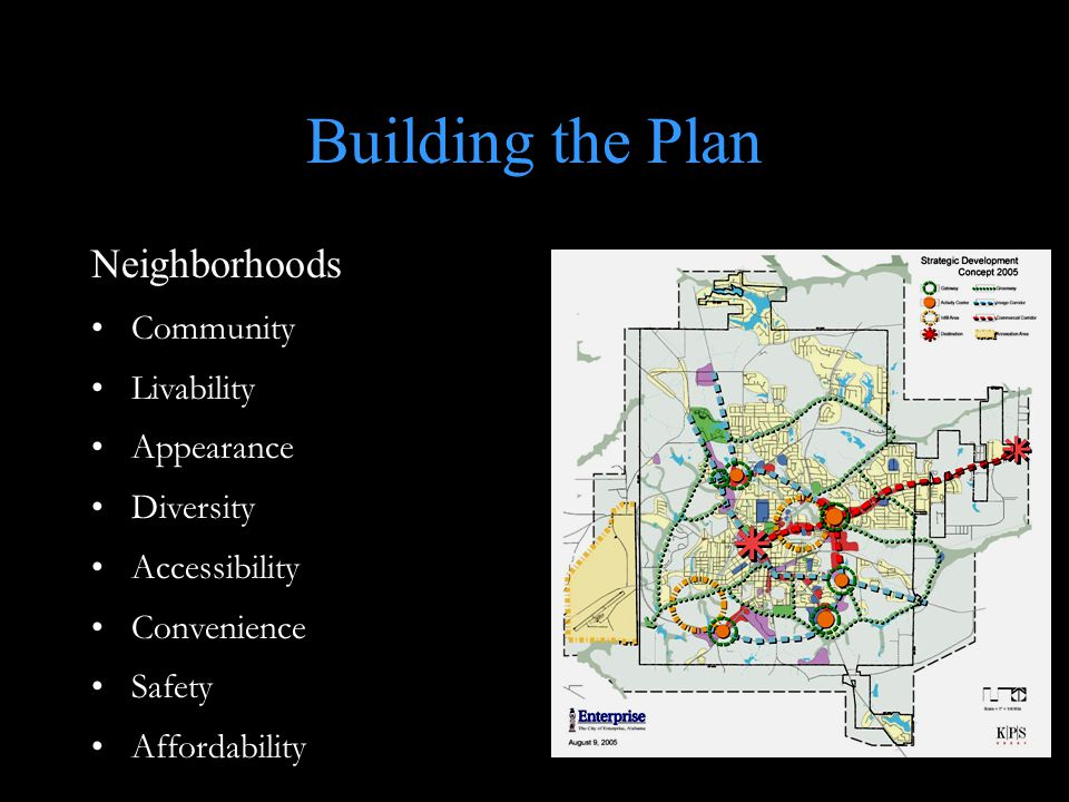 Building the Plan Neighborhoods Community Livability Appearance Diversity Accessibility Convenience Safety Affordability
