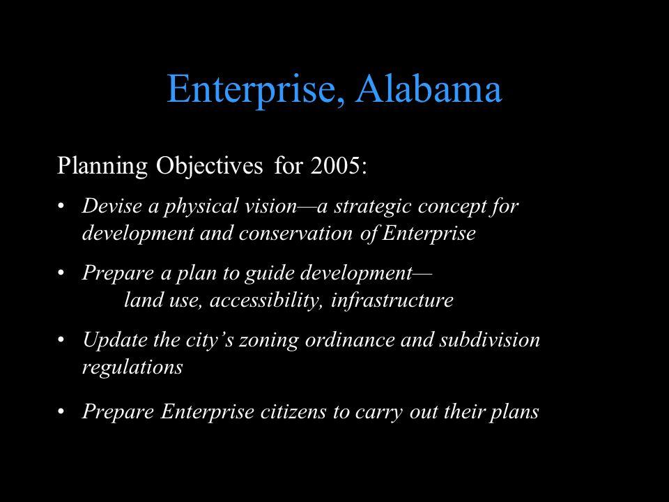 Enterprise: Overview