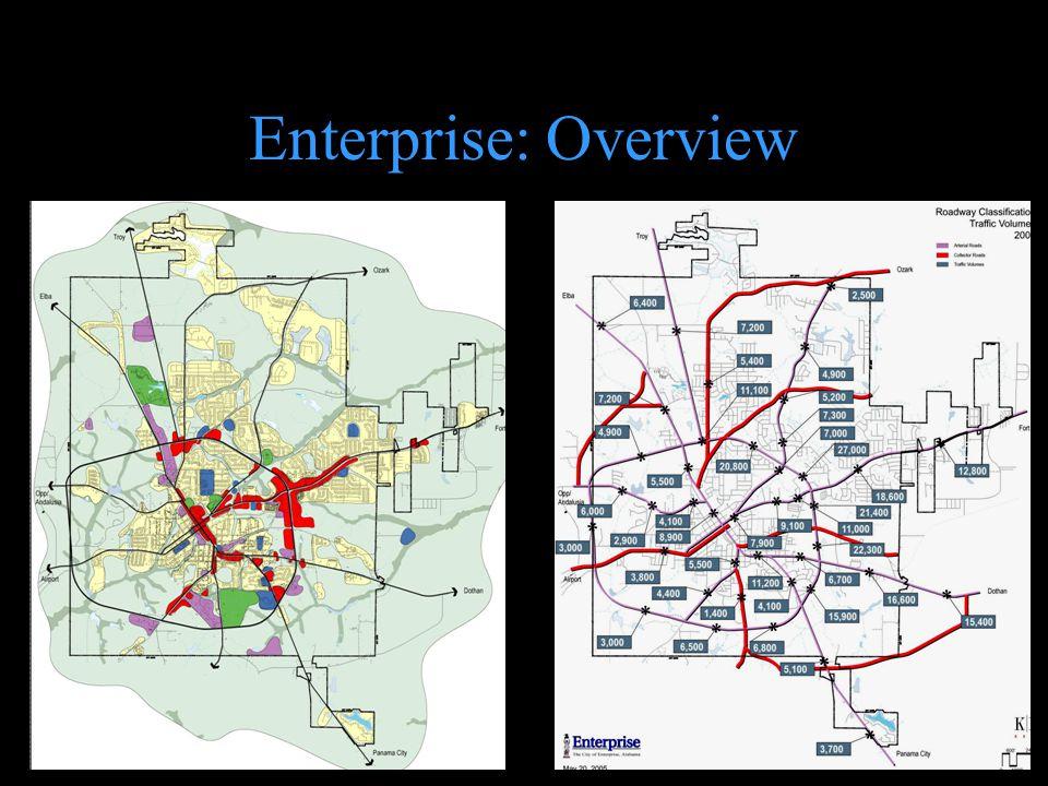 Commercial Corridors