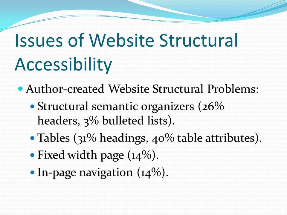 Issues of Website Structural Accessibility Author-created Website Structural Problems: Structural semantic organizers (26% headers, 3% bulleted lists)