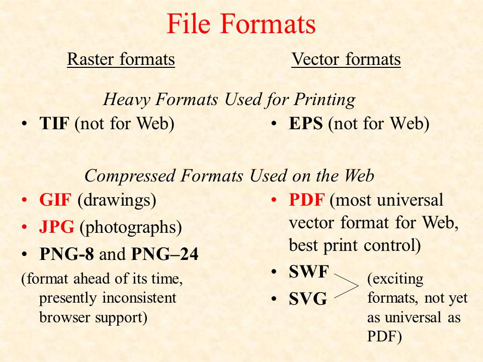 File Formats EPS (not for Web) Heavy Formats Used for Printing Compressed Formats Used on the Web GIF (drawings) JPG (photographs) PNG-8 and PNG–24 (format ahead of its time, presently inconsistent browser support) PDF (most universal vector format for Web, best print control) SWF SVG Vector formats TIF (not for Web) Raster formats (exciting formats, not yet as universal as PDF)