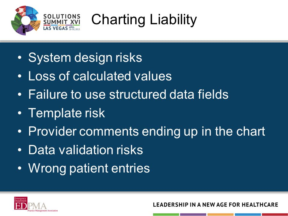 Charting Liability System design risks Loss of calculated values Failure to use structured data fields Template risk Provider comments ending up in the chart Data validation risks Wrong patient entries