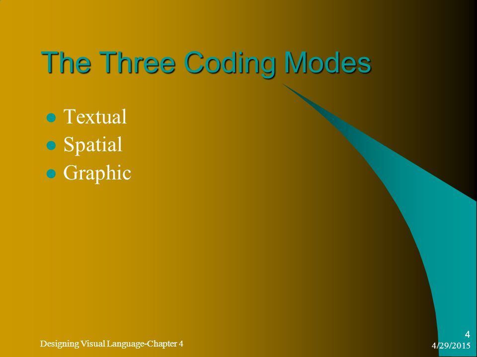4/29/2015 Designing Visual Language-Chapter 4 4 The Three Coding Modes Textual Spatial Graphic