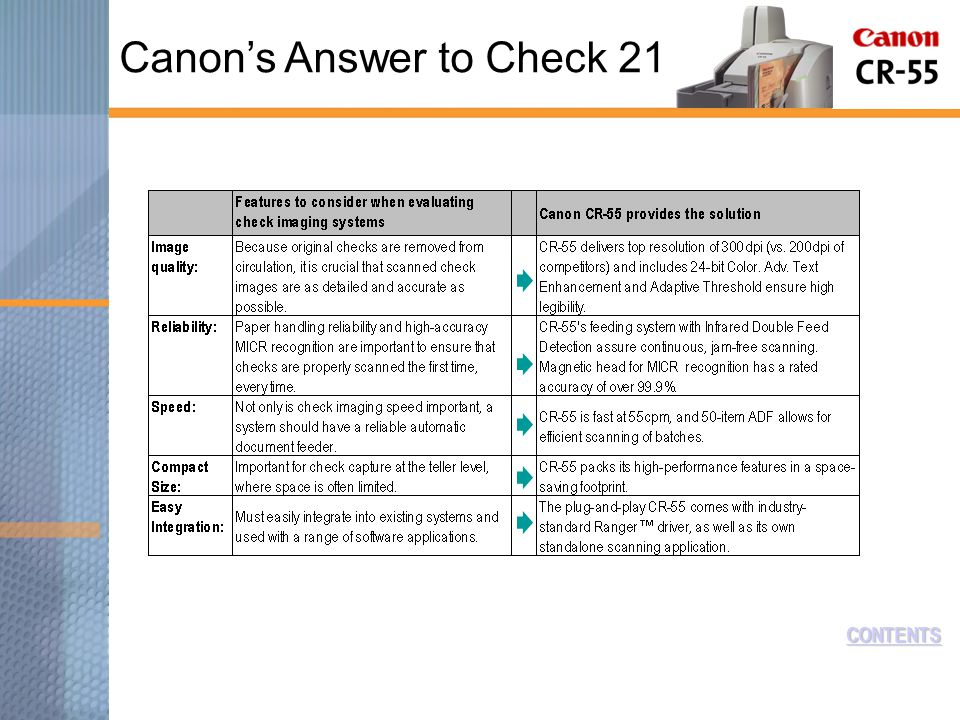 CONTENTS Canon's Answer to Check 21