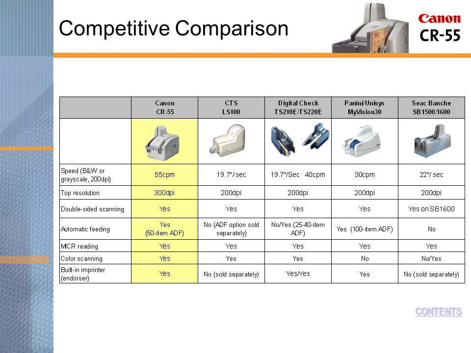 CONTENTS Competitive Comparison