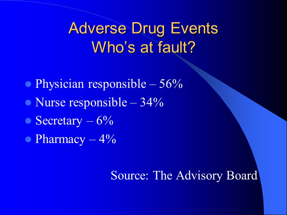 Adverse Drug Events Who's at fault? Physician responsible – 56% Nurse responsible – 34% Secretary – 6% Pharmacy – 4% Source: The Advisory Board