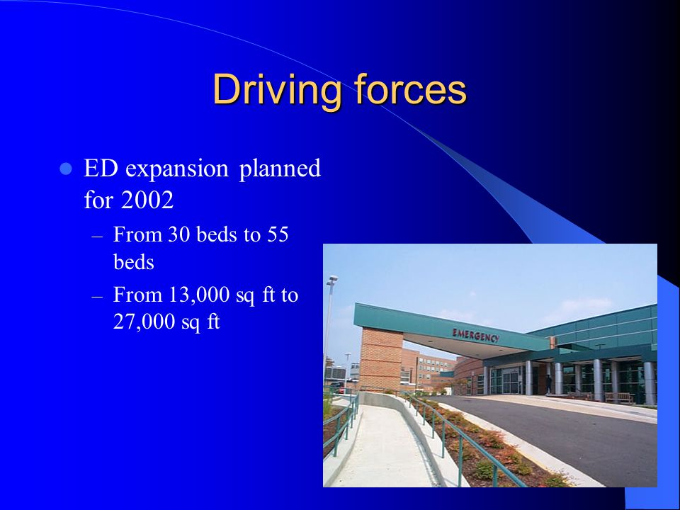 Driving forces ED expansion planned for 2002 – From 30 beds to 55 beds – From 13,000 sq ft to 27,000 sq ft