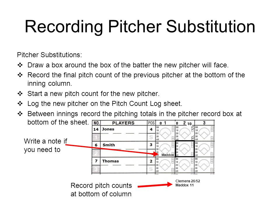 Recording Pitcher Substitution Pitcher Substitutions:  Draw a box around the box of the batter the new pitcher will face.