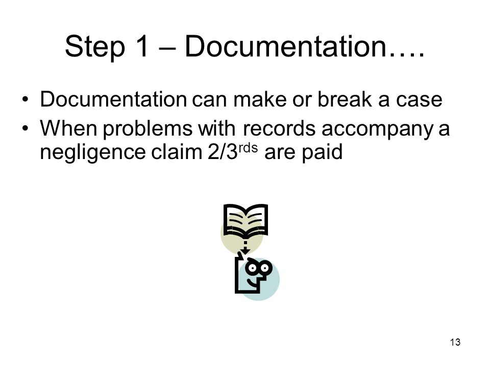 Step 1 – Documentation….