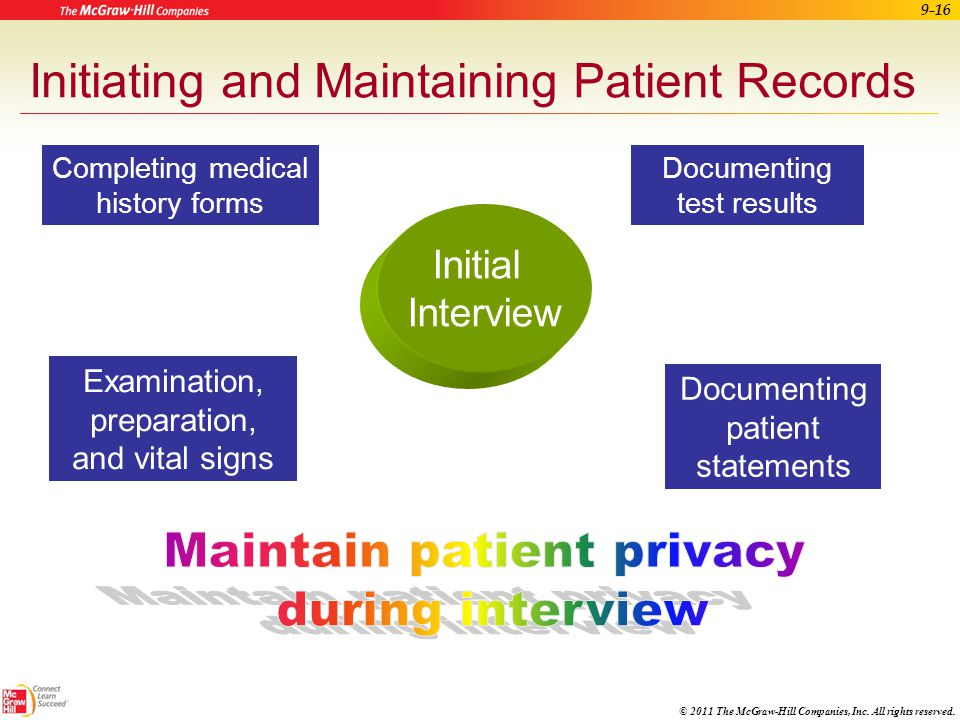 © 2011 The McGraw-Hill Companies, Inc. All rights reserved. 9-15 Apply Your Knowledge What section of the patient record contains information about sm