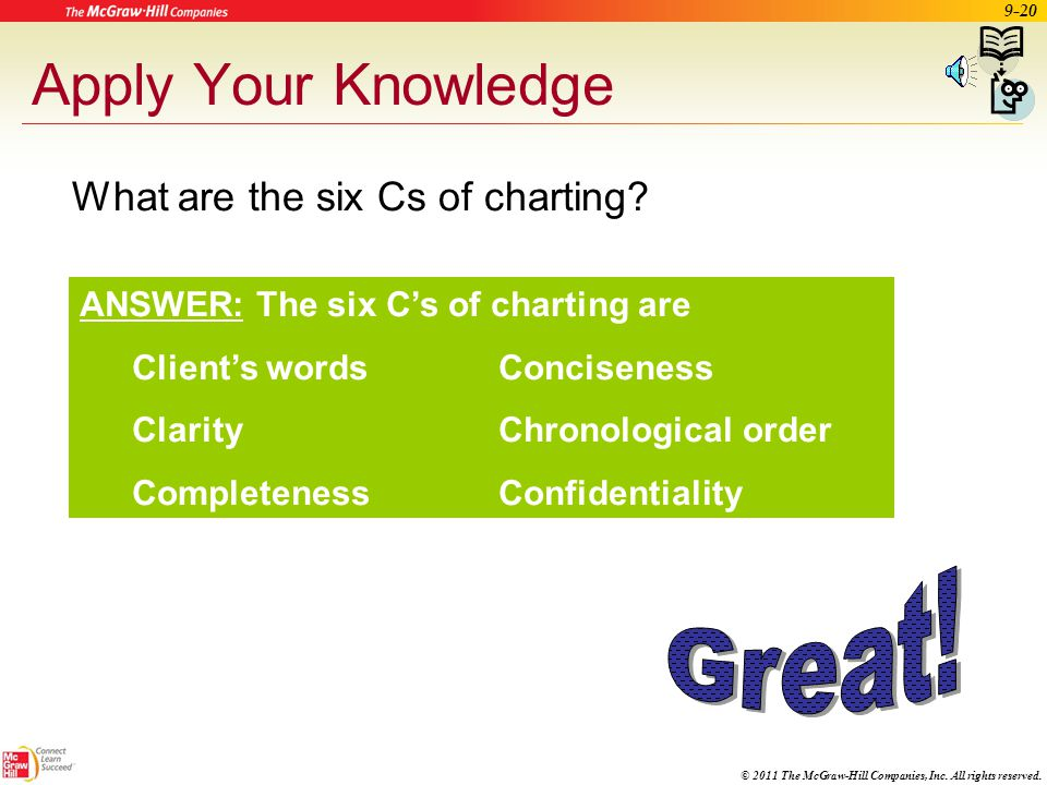 © 2011 The McGraw-Hill Companies, Inc. All rights reserved. 9-19 The Six Cs of Charting Client's words – Clarity – Completeness – C onciseness – Chron