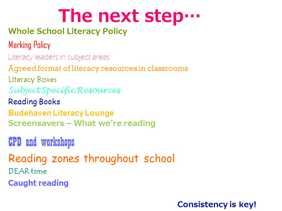 The next step… Whole School Literacy Policy Marking Policy Literacy leaders in subject areas Agreed format of literacy resources in classrooms Literacy Boxes Subject Specific Resources Reading Books Budehaven Literacy Lounge Screensavers – What we're reading CPD and workshops Reading zones throughout school DEAR time Caught reading Consistency is key!